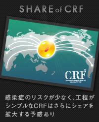 拡大するCRFシェア