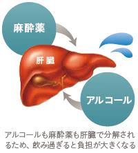 手術前に注意すべき食事、睡眠のポイント