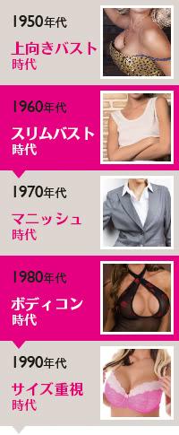 時代やカルチャーとともに進化、だから女性のバストは美しい