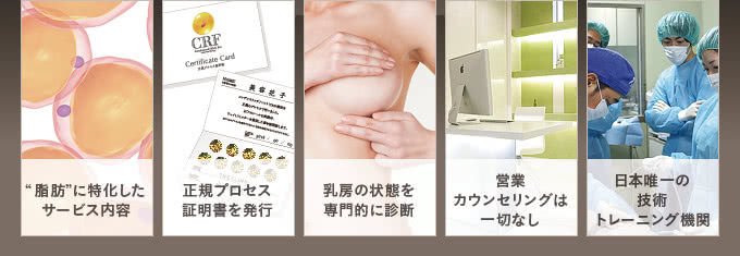""""""" 脂 肪 """"に特化しクリニック/徹底した衛生管理のオペルーム/営業カウンセリングは一切なし/他院の失敗の修正経験も豊富/日本唯一の技術トレーニング機関"""
