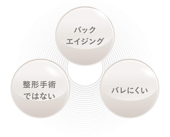 SRF注入(ステムセルリッチファット注入)の施術1